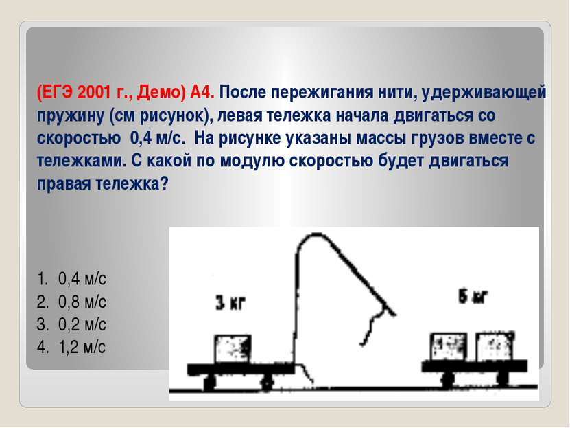 (ЕГЭ 2001 г., Демо) А4. После пережигания нити, удерживающей пружину (см рису...