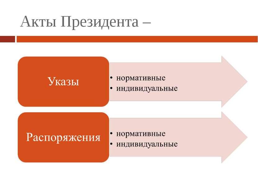 Акты Президента –