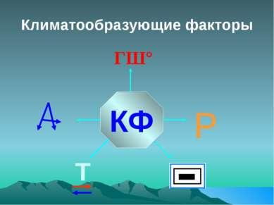 Автор: Карезина Н.В. Климатообразующие факторы КФ ГШ° Р Т