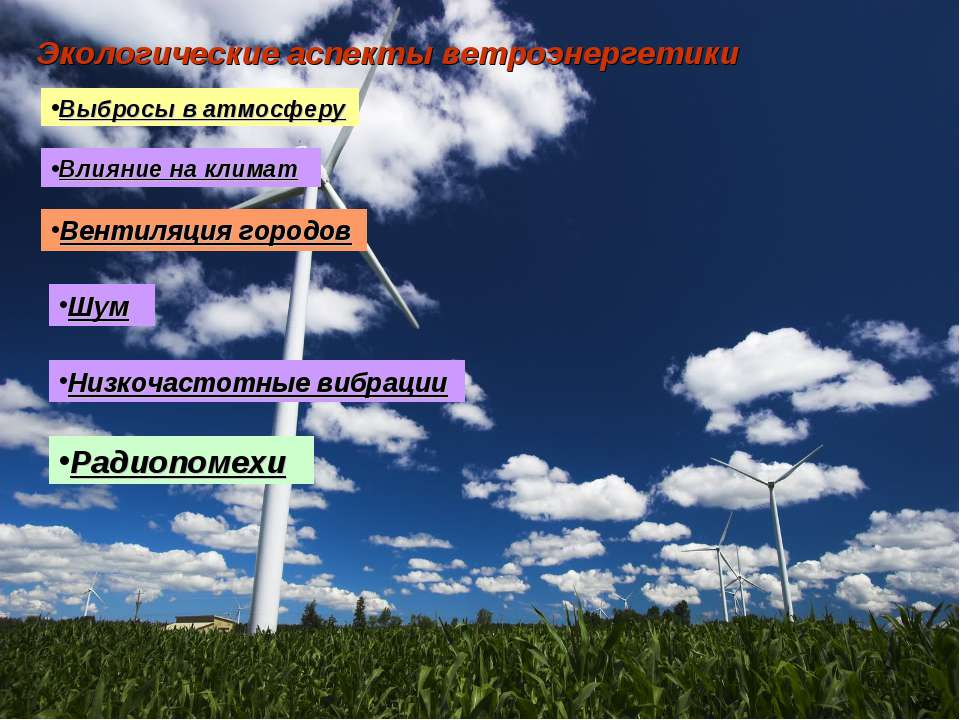Экологические аспекты ветроэнергетики Выбросы в атмосферу Влияние на климат В...