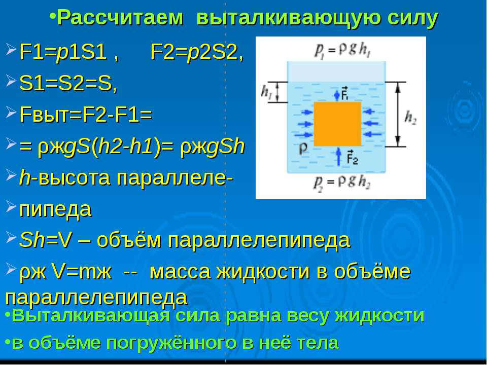 Рассчитаем выталкивающую силу F1=p1S1 , F2=p2S2, S1=S2=S, Fвыт=F2-F1= = ρжgS(...