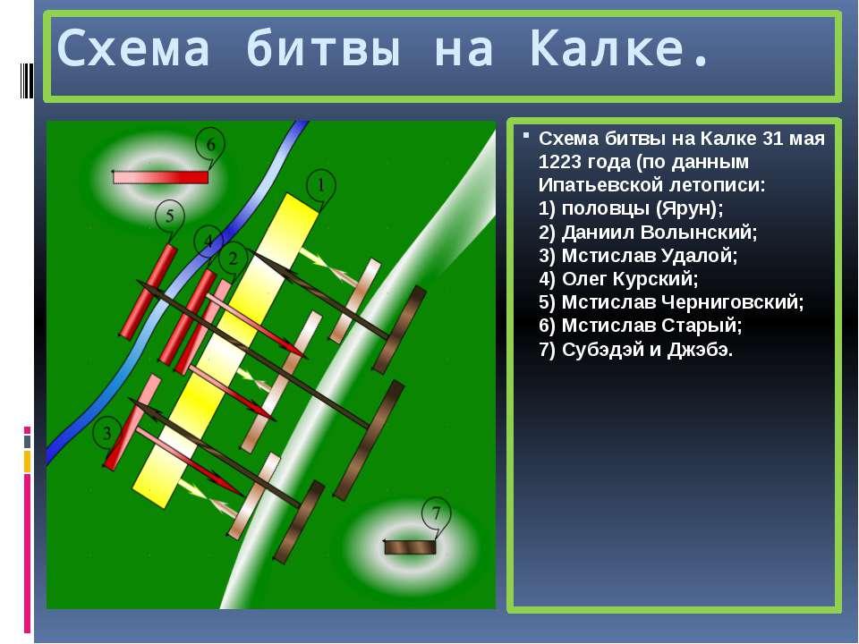 Схема битвы на Калке. Схема битвы на Калке 31 мая 1223 года (по данным Ипатье...