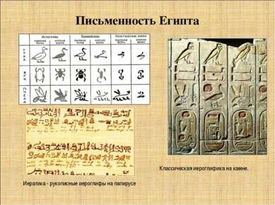 Письменность Египта Классическая иероглифика на камне. Иератика - рукописные ...