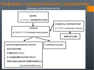 Реформа государственного управления: (принцип коллегиальности)