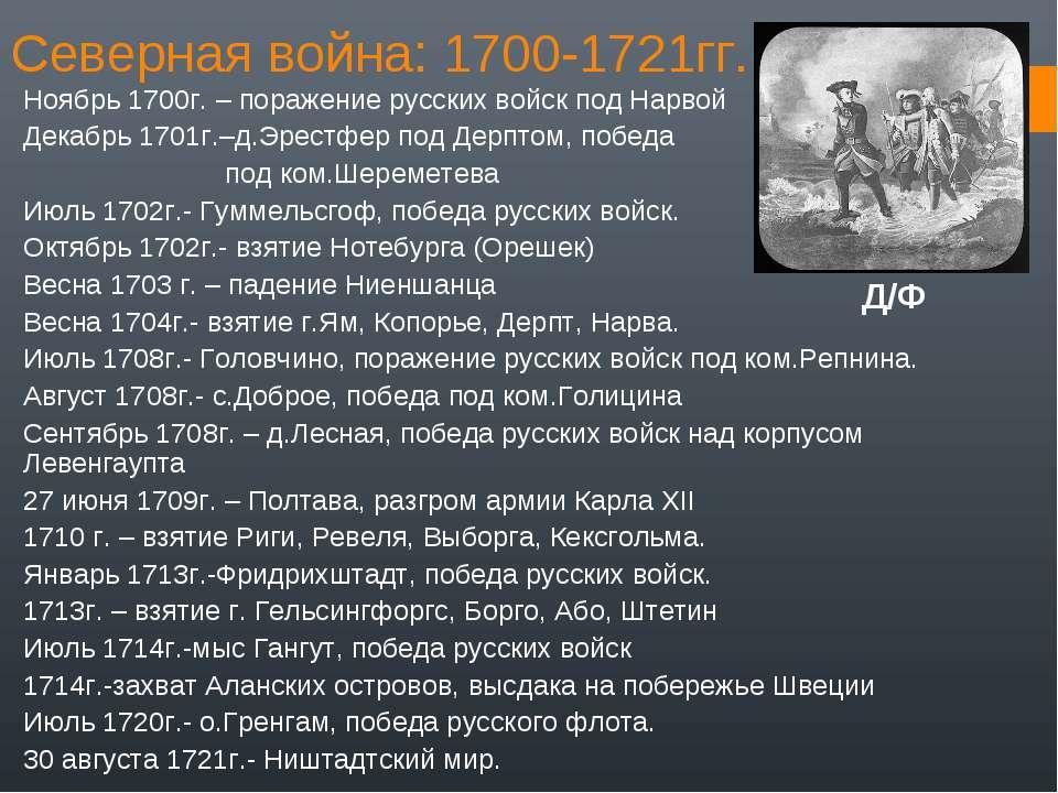 Северная война: 1700-1721гг.: Ноябрь 1700г. – поражение русских войск под Нар...