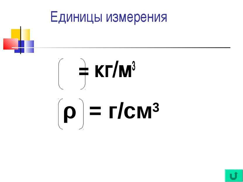 Единицы измерения ρ = кг/м3 ρ = г/см3