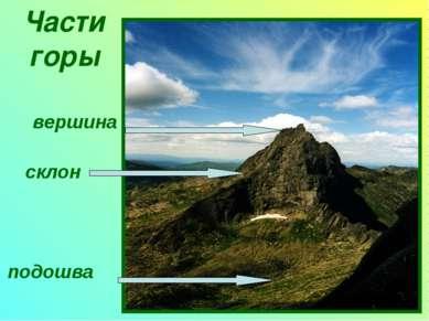 Части горы подошва склон вершина
