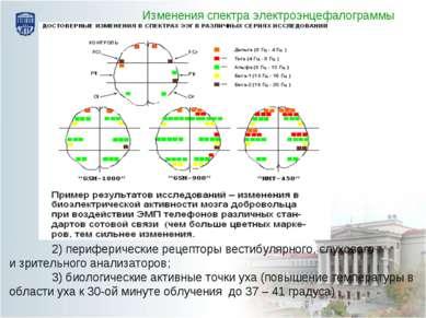 2) периферические рецепторы вестибулярного, слухового изрительного анализато...
