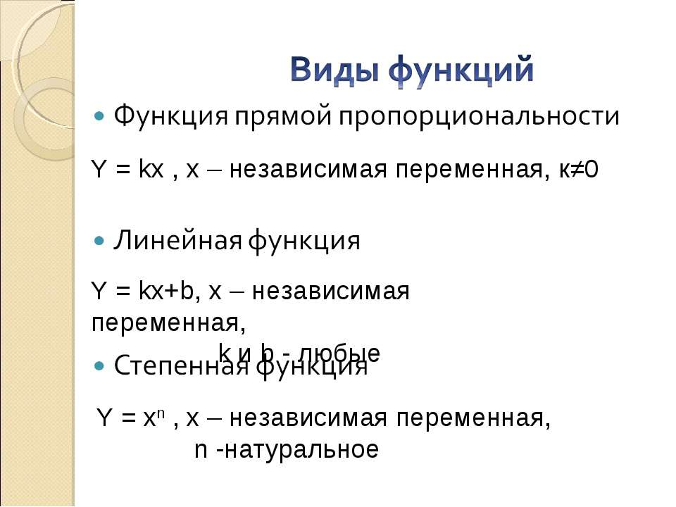 Y = kx , х – независимая переменная, к≠0 Y = kx+b, х – независимая переменная...