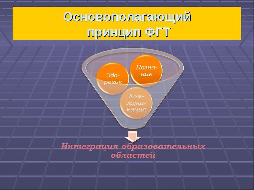 Основополагающий принцип ФГТ