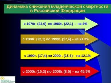 с 1980г. (22,1) по 1990г. (17,4) – на 21,3% с 1970г. (23,0) по 1980г. (22,1) ...