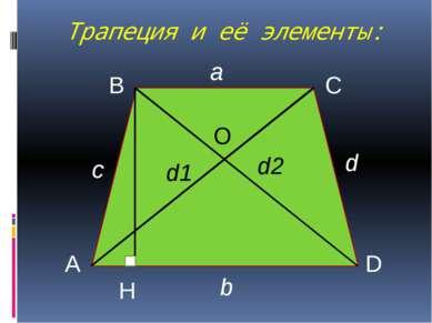 Трапеция и её элементы: А В С D H О a b c d d1 d2