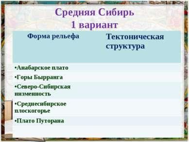 Средняя Сибирь 1 вариант Форма рельефа Тектоническая структура Анабарское пла...