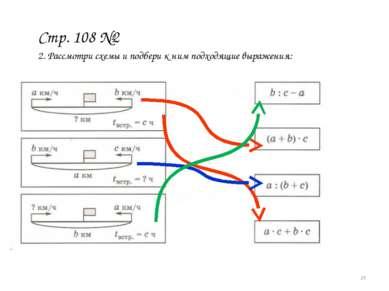 * 2. Рассмотри схемы и подбери к ним подходящие выражения: Стр. 108 №2