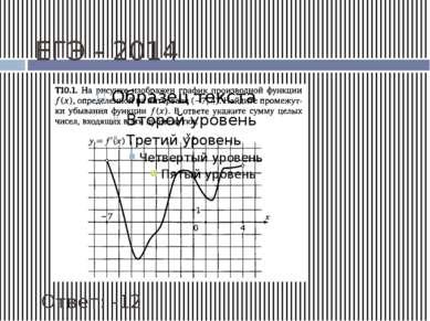 ЕГЭ - 2014 Ответ: -12
