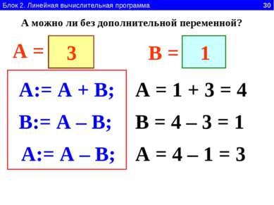 Блок 2. Линейная вычислительная программа 30 A:= A + B; A = 1 + 3 = 4 A = B =...