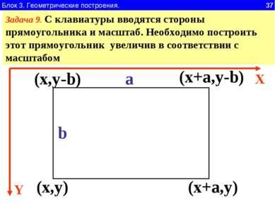 Блок 3. Геометрические построения. 37 Задача 9. С клавиатуры вводятся стороны...