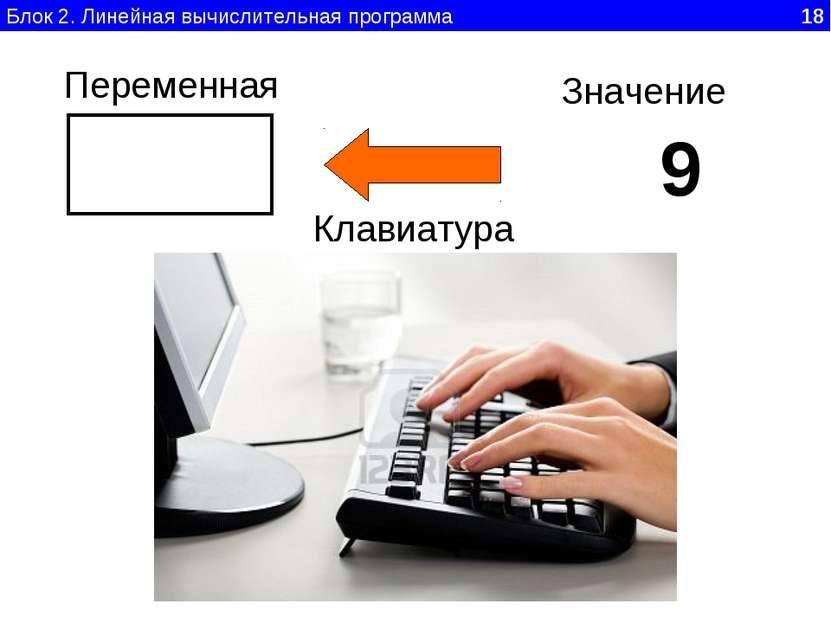 Блок 2. Линейная вычислительная программа 18 Переменная Значение Клавиатура 9