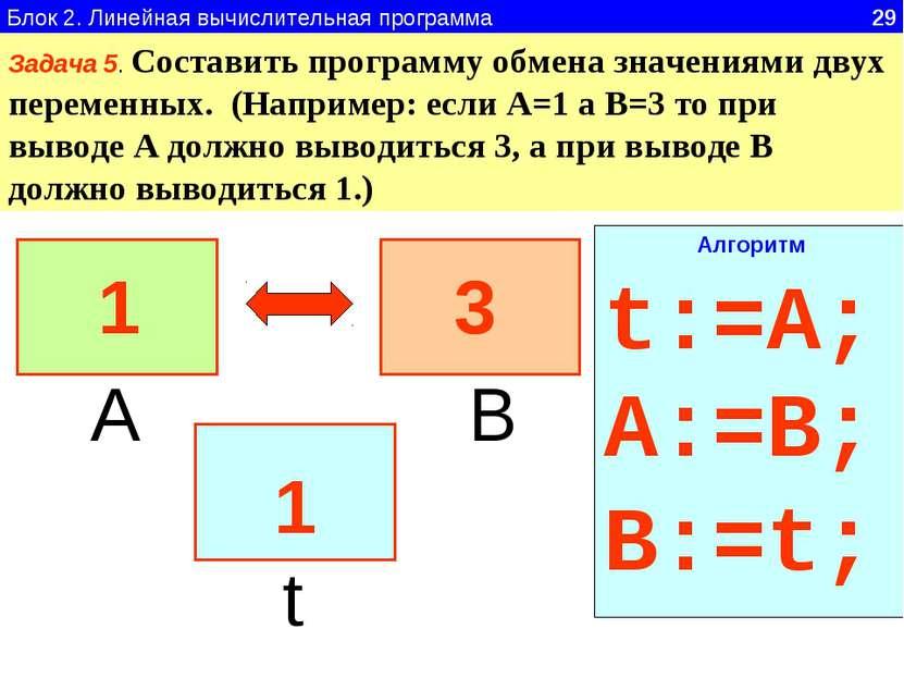 Блок 2. Линейная вычислительная программа 29 Задача 5. Составить программу об...