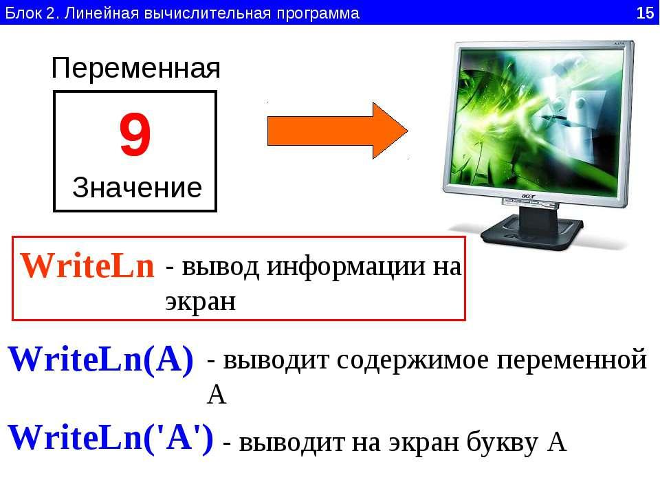 Блок 2. Линейная вычислительная программа 15 Переменная 9 Значение WriteLn - ...