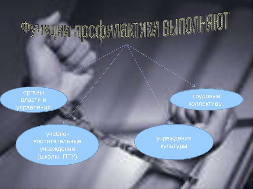органы власти и управления трудовые коллективы. учебно-воспитательные учрежде...