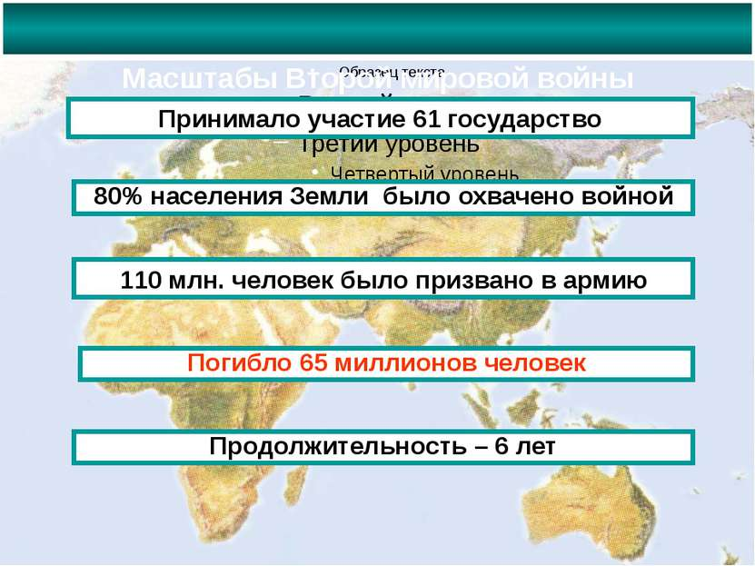 Масштабы Второй мировой войны Принимало участие 61 государство 80% населения ...