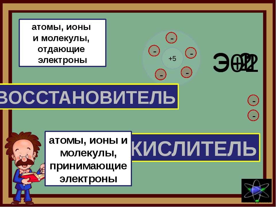Э+1 Э+2 Э-2 Э-1 +5 - - - - - - - Э0 - - ОКИСЛИТЕЛЬ атомы, ионы и молекулы, пр...