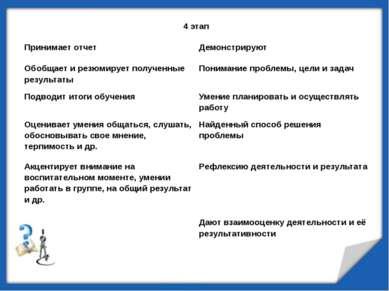 4 этап Принимает отчет Демонстрируют Обобщает и резюмирует полученные результ...