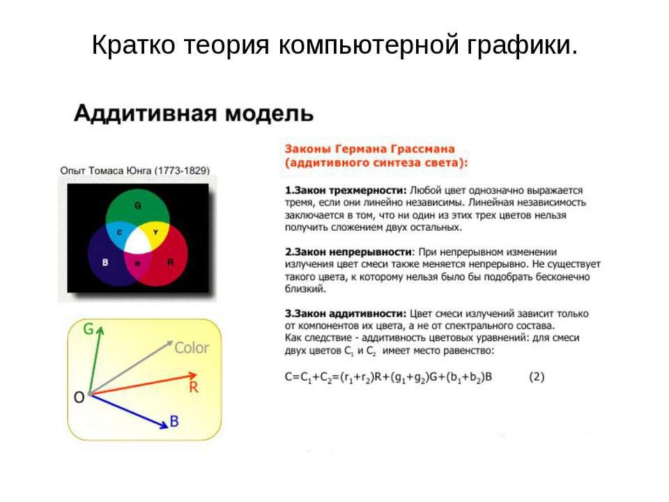 Кратко теория компьютерной графики.