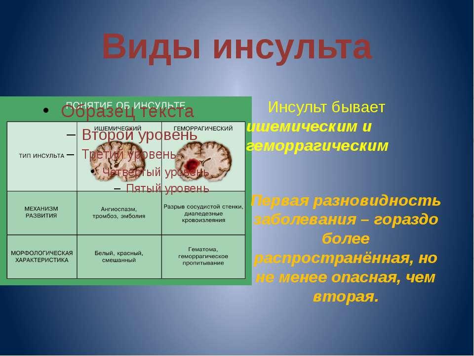 Виды инсульта Инсульт бывает ишемическим и геморрагическим Первая разновиднос...