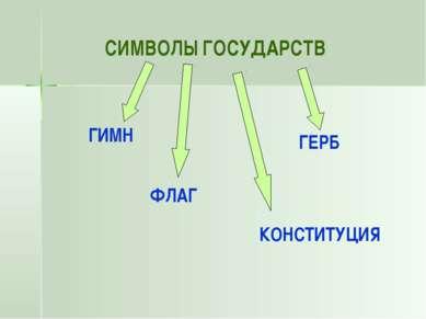 СИМВОЛЫ ГОСУДАРСТВ ГИМН ГЕРБ КОНСТИТУЦИЯ ФЛАГ
