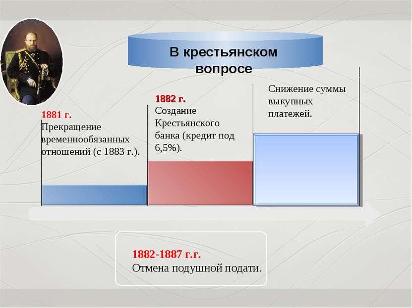 1881 г. Прекращение временнообязанных отношений (с 1883 г.). 1882 г. Создание...