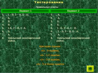 Правильные ответы Критерии оценки: «5» - 0 ошибок, «4» - 1-2 ошибки, «3» - 3-...