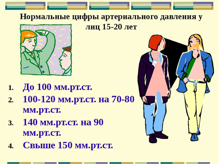Нормальные цифры артериального давления у лиц 15-20 лет До 100 мм.рт.ст. 100-...