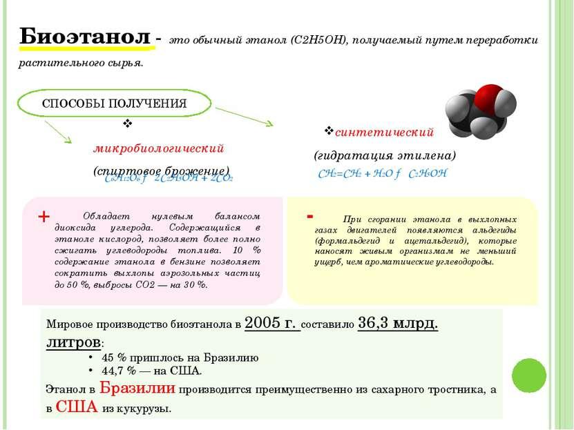 СПОСОБЫ ПОЛУЧЕНИЯ микробиологический (спиртовое брожение) синтетический (гидр...