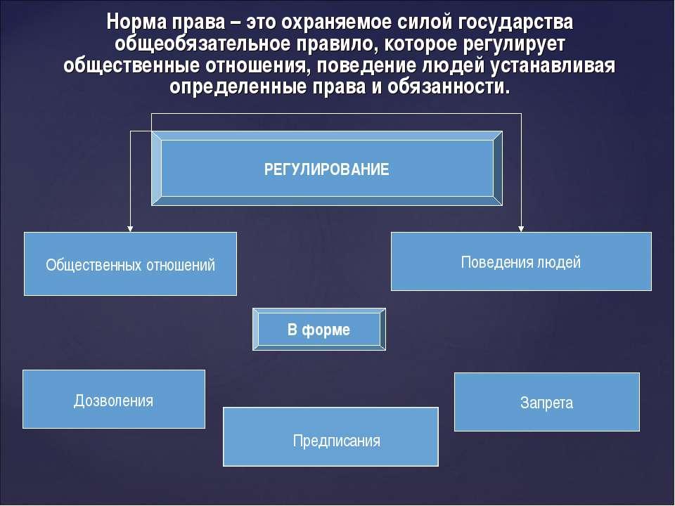 РЕГУЛИРОВАНИЕ Общественных отношений Поведения людей В форме Дозволения Запре...
