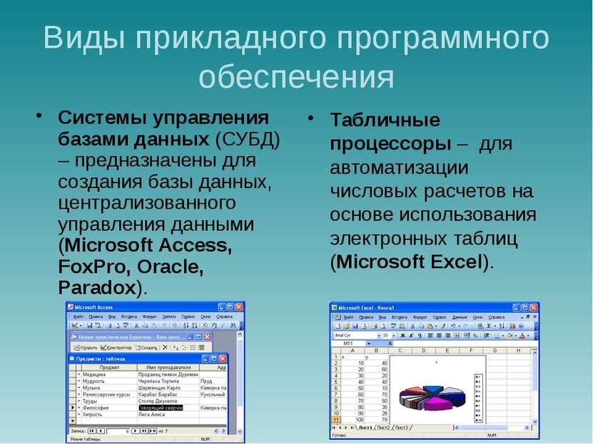 Виды прикладного программного обеспечения Системы управления базами данных (С...