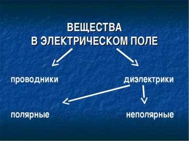 ВЕЩЕСТВА В ЭЛЕКТРИЧЕСКОМ ПОЛЕ проводники диэлектрики полярные неполярные