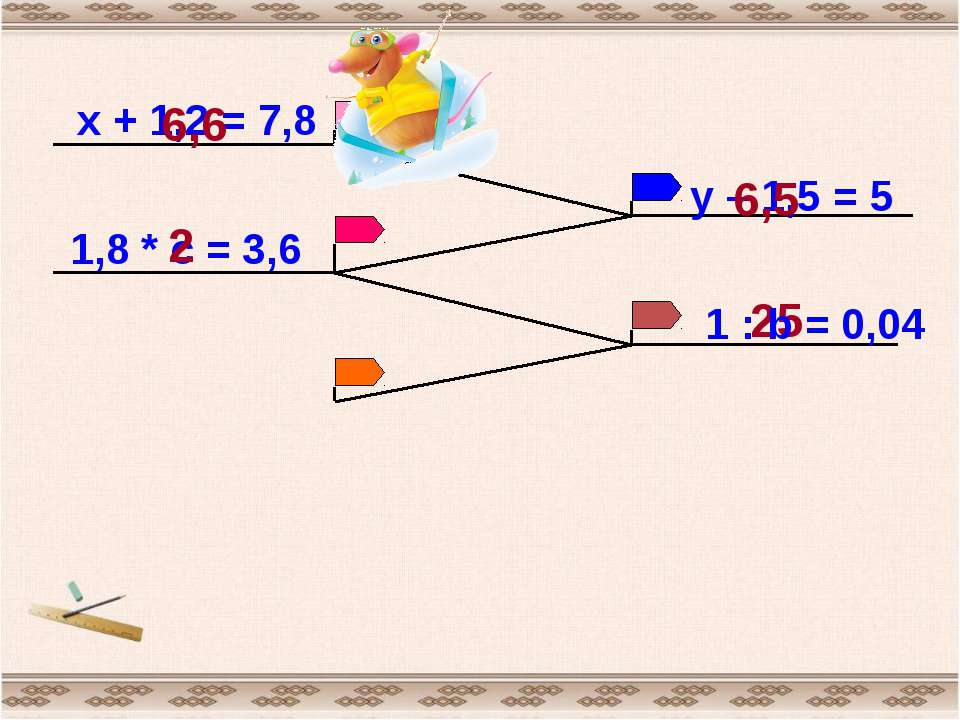 х + 1,2 = 7,8 1,8 * с = 3,6 у – 1,5 = 5 6,6 6,5 2 25 1 : b = 0,04