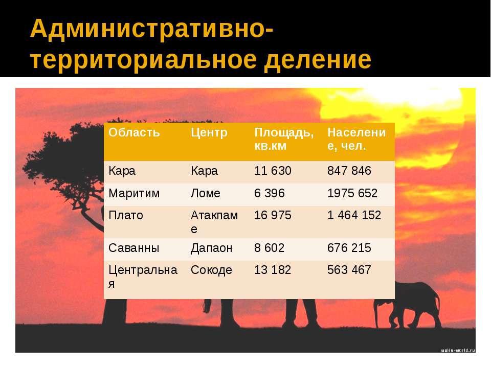 Административно-территориальное деление Область Центр Площадь, кв.км Населени...