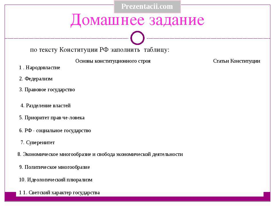 Домашнее задание по тексту Конституции РФ заполнить таблицу:  Основы конститу...
