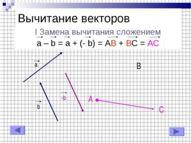 I Замена вычитания сложением a – b = a + (- b) = AB + BC = AC Вычитание векто...