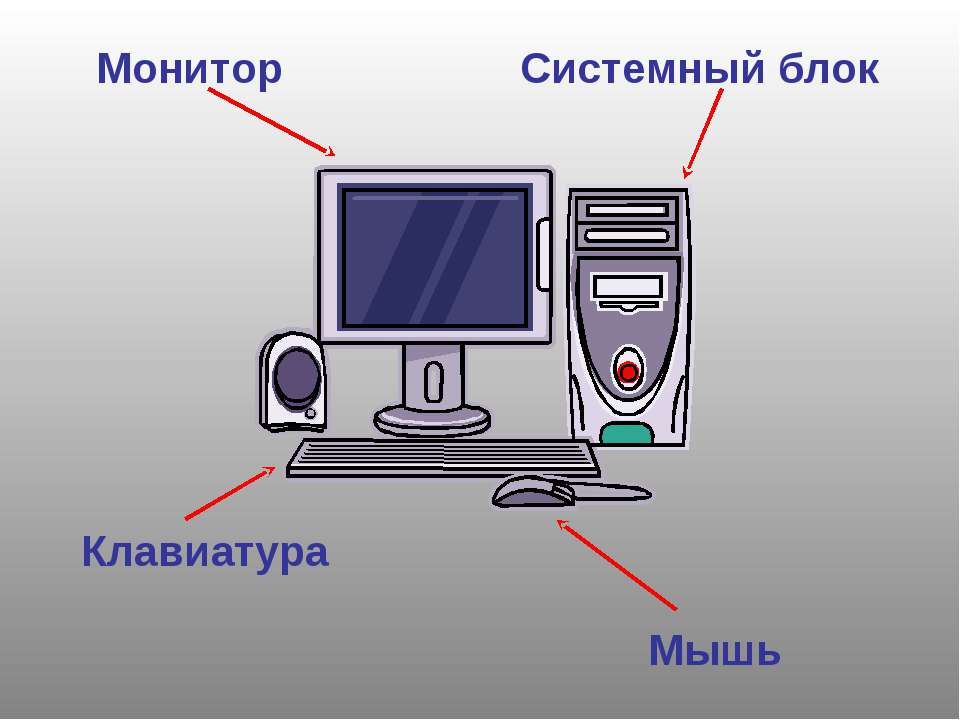 Системный блок Мышь Клавиатура Монитор