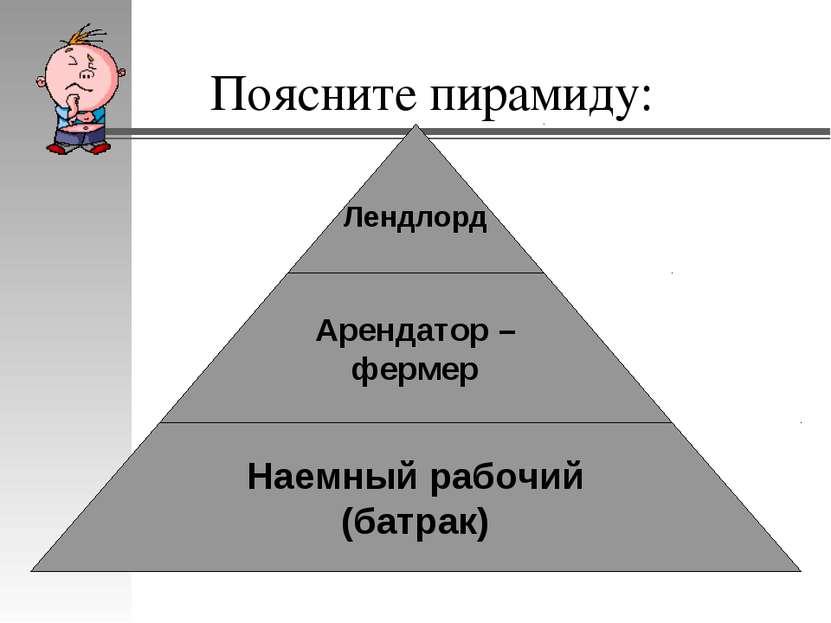 Поясните пирамиду: