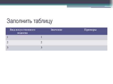 Заполнить таблицу Видискусственного водоема Значение Примеры 1 1 2 2 3 3