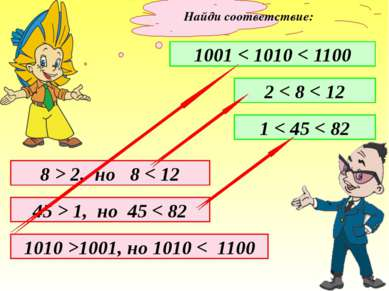 Найди соответствие: 1001 < 1010 < 1100 2 < 8 < 12 1 < 45 < 82 8 > 2, но 8 < 1...