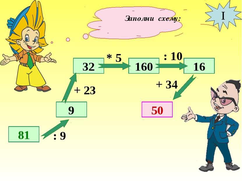 Заполни схему: 81 9 32 50 160 16 : 9 + 23 * 5 : 10 + 34 I