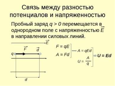 Связь между разностью потенциалов и напряженностью Пробный заряд q > 0 переме...