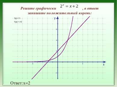 Решите графически , в ответ запишите положительный корень: Ответ:х=2
