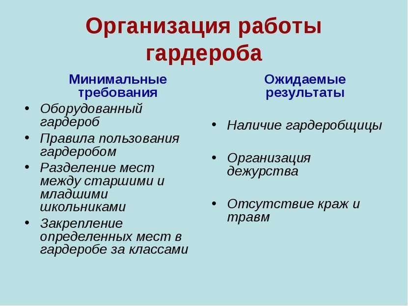 Организация работы гардероба Минимальные требования Оборудованный гардероб Пр...